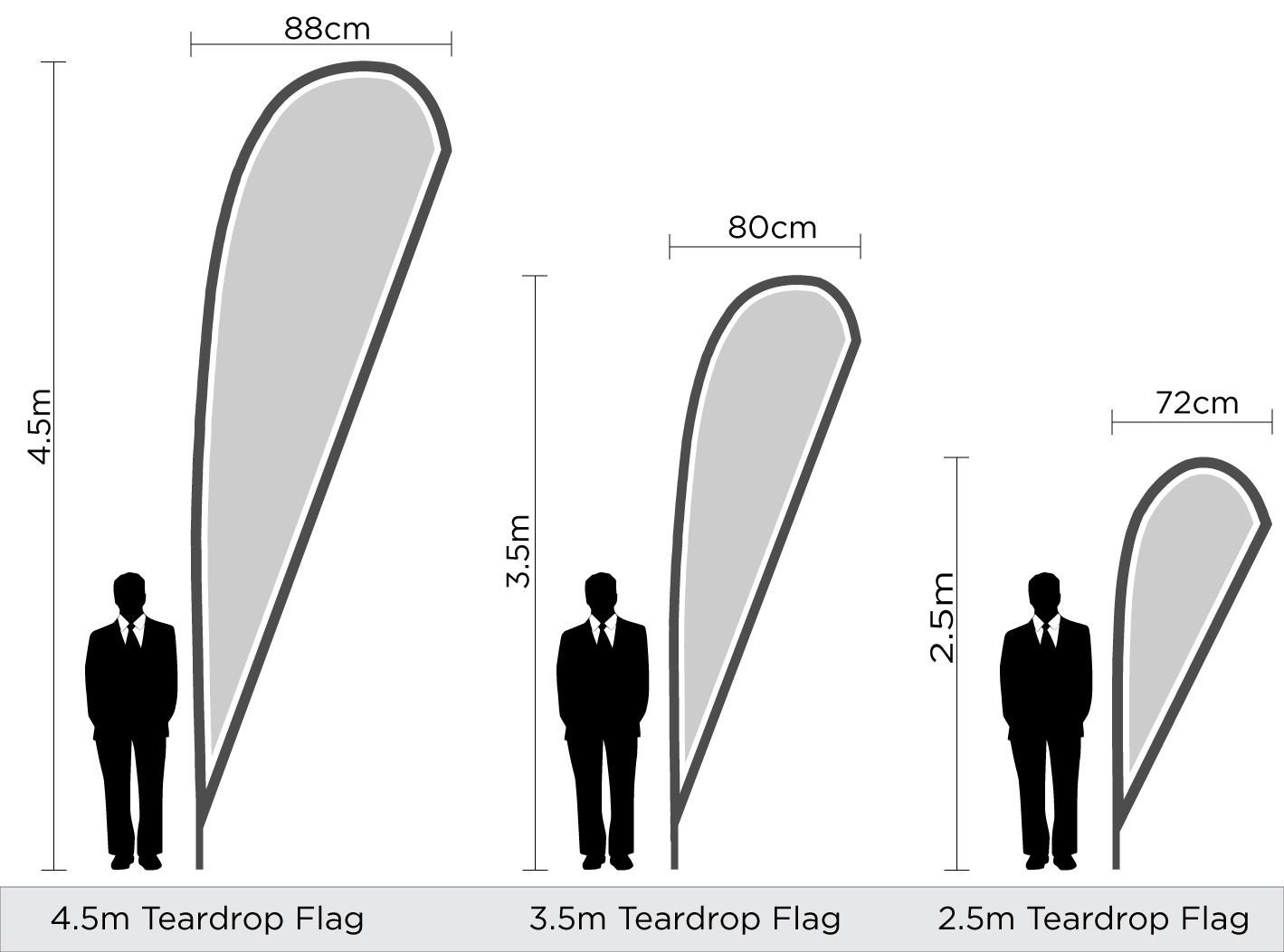 Flags Sizes